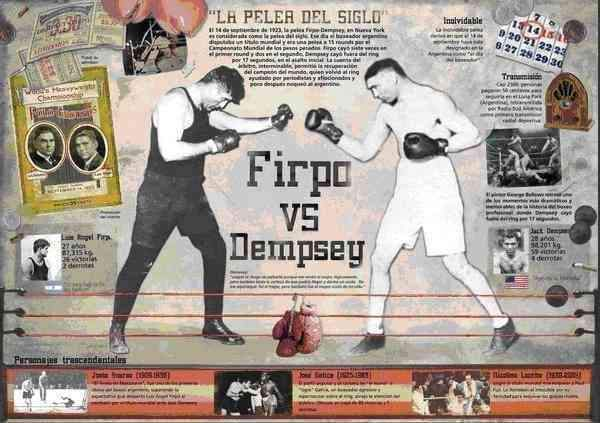 Resultado de imagen para firpo dempsey
